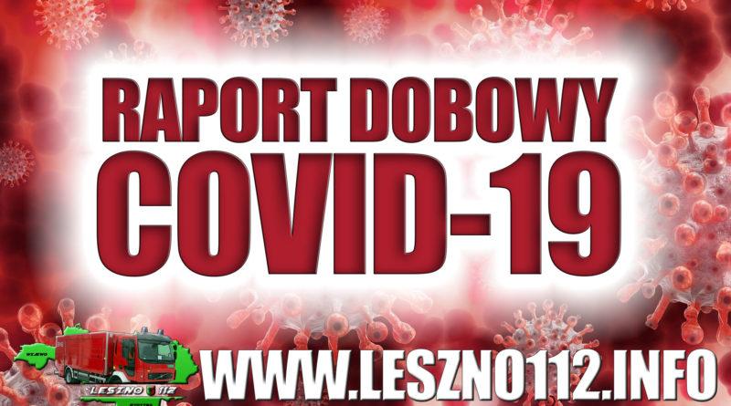 Raport dobowy, raport koronawirus, COVID, COVID raport, Korona raport,